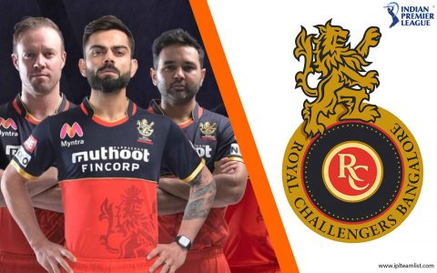 Royal Challengers Bangalore 2021