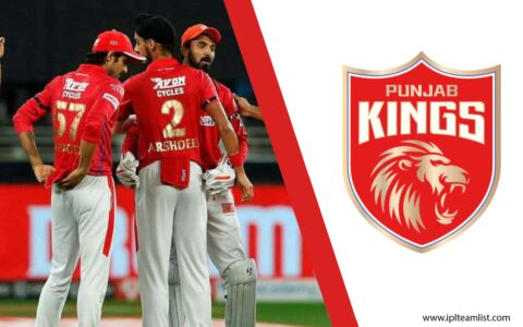Punjab Kings 2021 Team